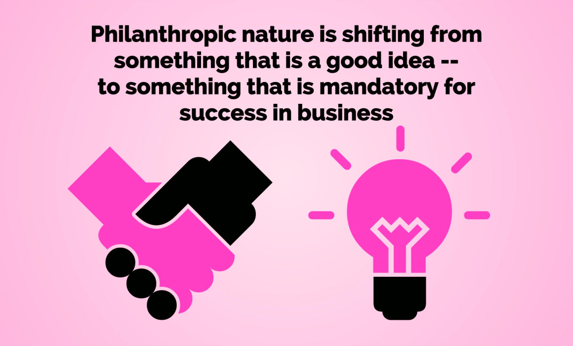 corporate philanthropy strategy