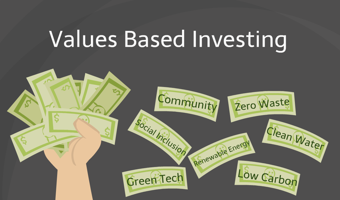 Socially Responsible Investing Values Investing